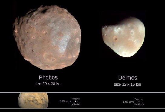 У Марса могло быть три спутника?