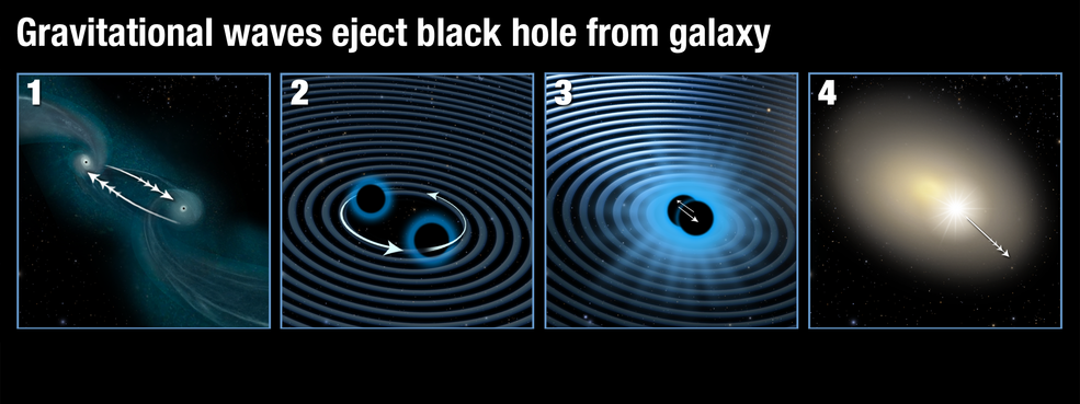 Астрономы впервые обнаружили гравитационный выброс гигантской черной дыры из центра далекой галактики - 2
