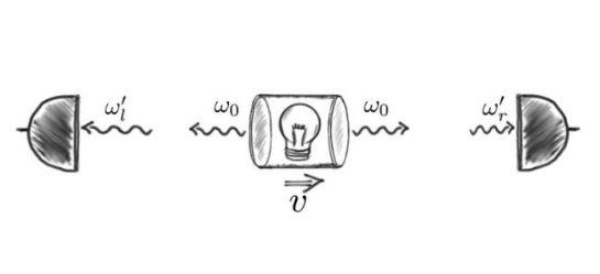 Физики заявляют, что даже в идеальном вакууме может быть трение
