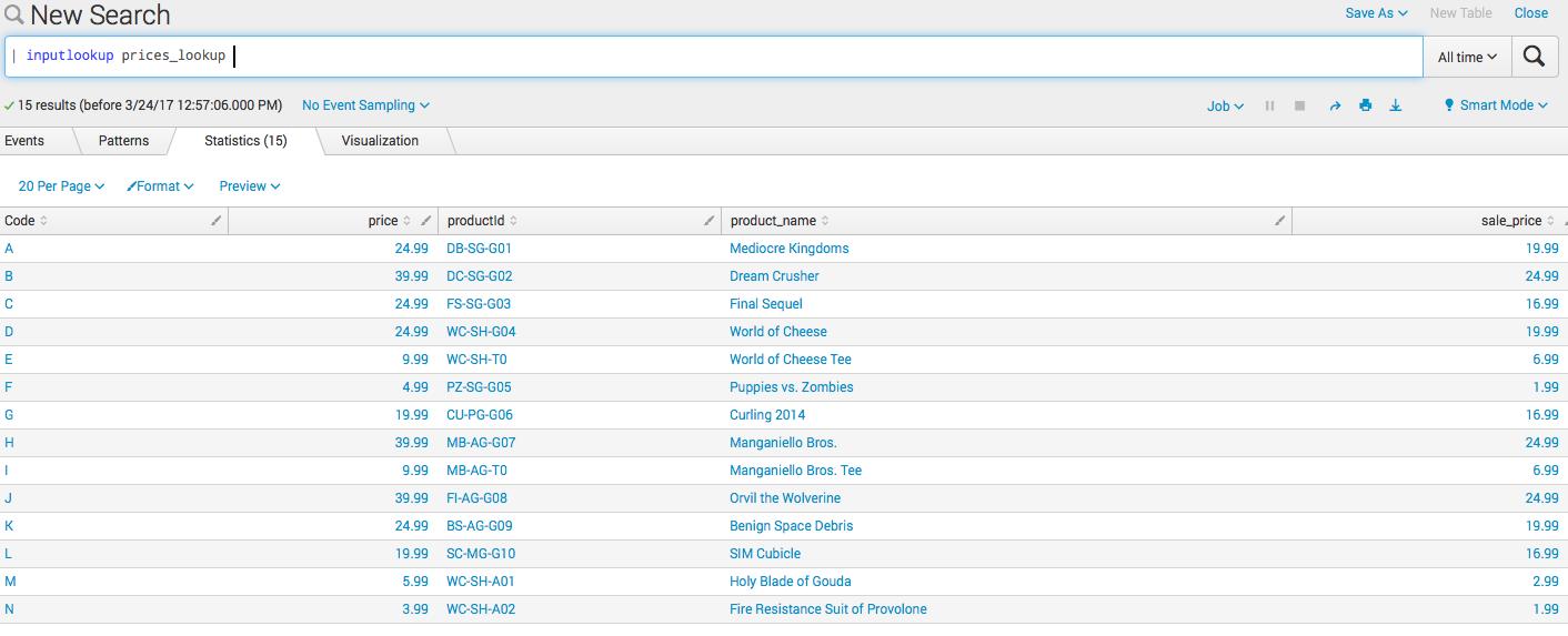 Splunk. Введение в анализ машинных данных — часть 2. Обогащение данных из внешних справочников и работа с гео-данными - 4