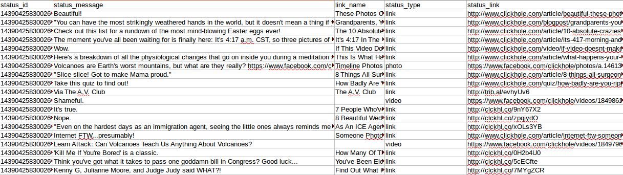 Глубинное обучение по особенностям заголовка и содержимого статьи для преодоления кликбейта - 6