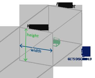 Усеченная пирамида ортографической проекции