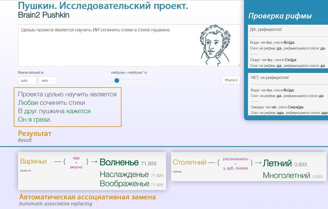 Есть ли у России шансы на лидерство в «марафоне искусственного интеллекта» - 12