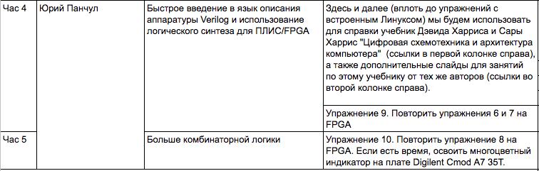 Между транзистором и Ардуиной: планирование семинаров по электронике для школьников в Киеве и Новосибирске - 13