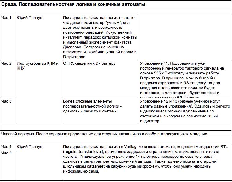 Между транзистором и Ардуиной: планирование семинаров по электронике для школьников в Киеве и Новосибирске - 15