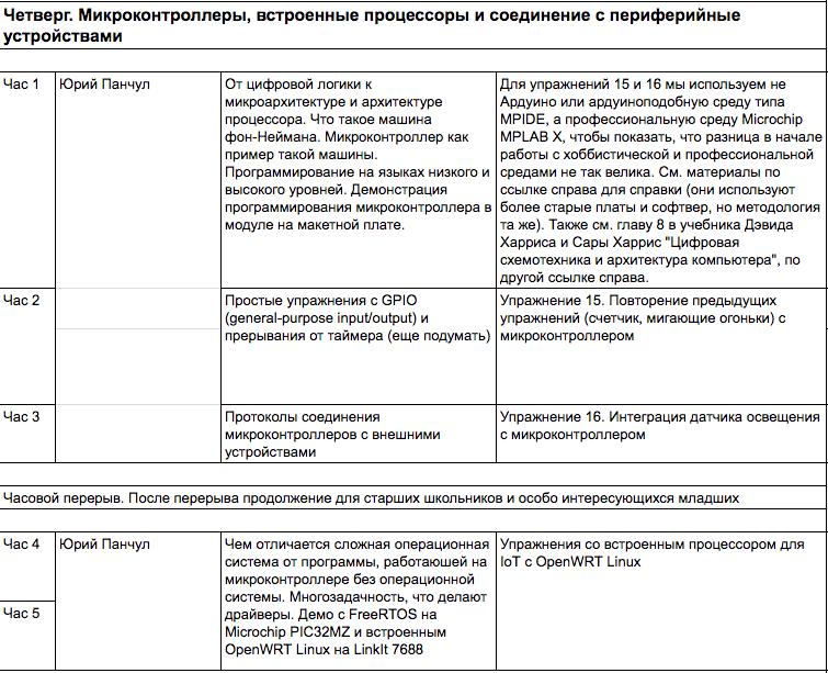Между транзистором и Ардуиной: планирование семинаров по электронике для школьников в Киеве и Новосибирске - 17