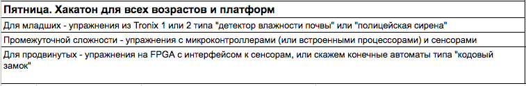 Между транзистором и Ардуиной: планирование семинаров по электронике для школьников в Киеве и Новосибирске - 20