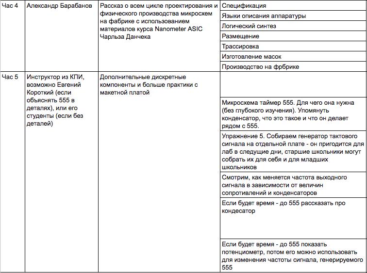 Между транзистором и Ардуиной: планирование семинаров по электронике для школьников в Киеве и Новосибирске - 5