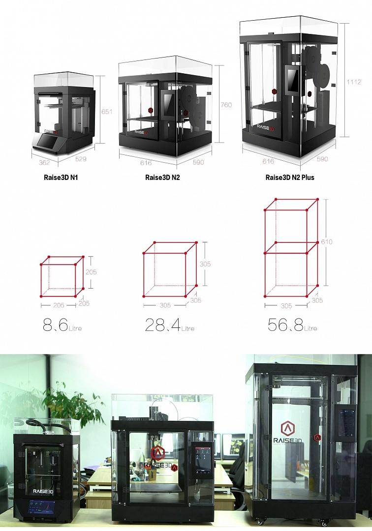 Обзор 3D-принтера Raise3D N1 Dual - 1