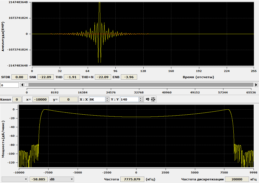 Расчет корректирующего КИХ-фильтра на ПЛИС - 13