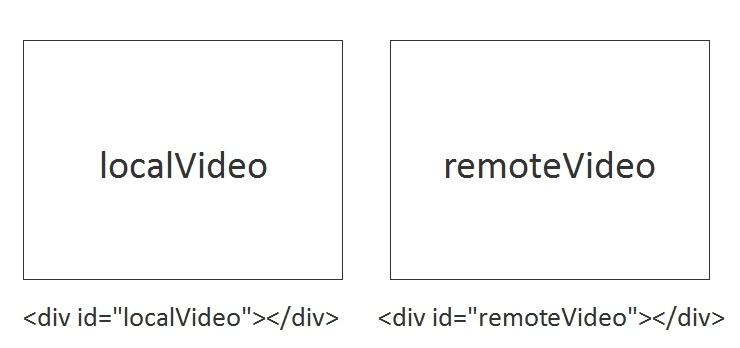Разрабатываем видеочат между браузером и мобильным приложением - 11