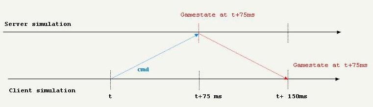 Анализ исходного кода Quake - 11