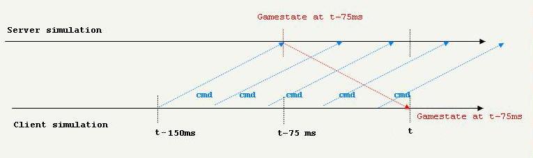 Анализ исходного кода Quake - 13