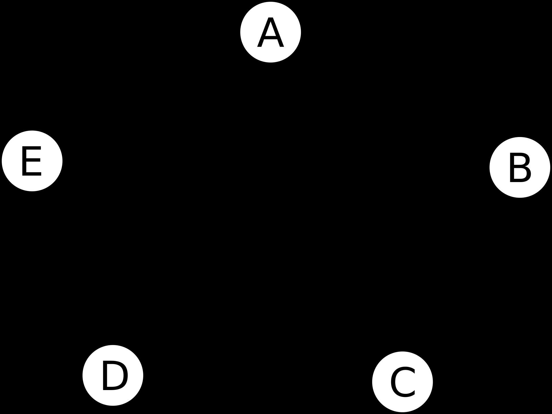 Подводные камни для самодельной распределенности «из коробки» в С++ном акторном фреймворке - 1