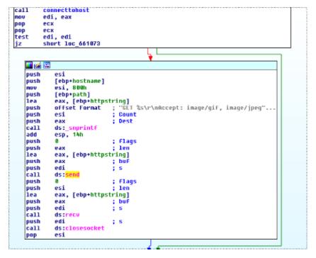 Necurs, один из крупнейших ботнетов мира, получил DDoS-модуль - 9