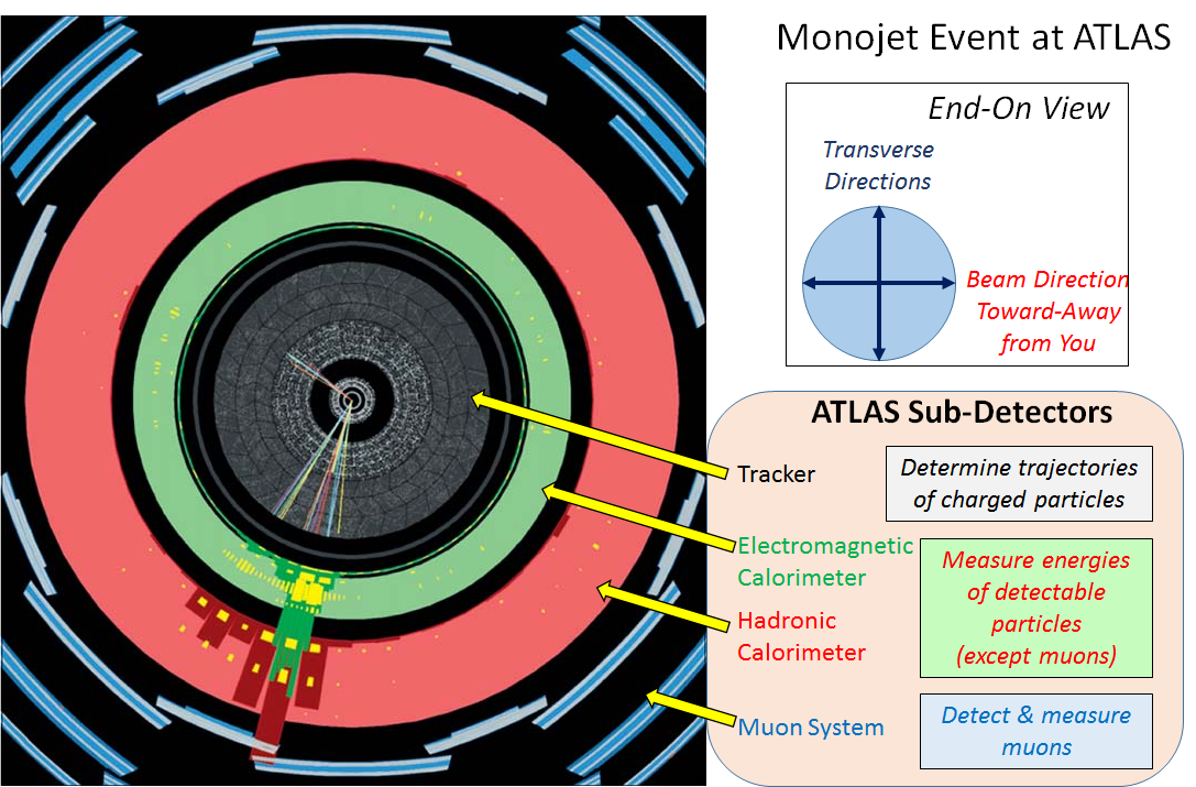 Как на Большом адронном коллайдере ищут тёмную материю - 10