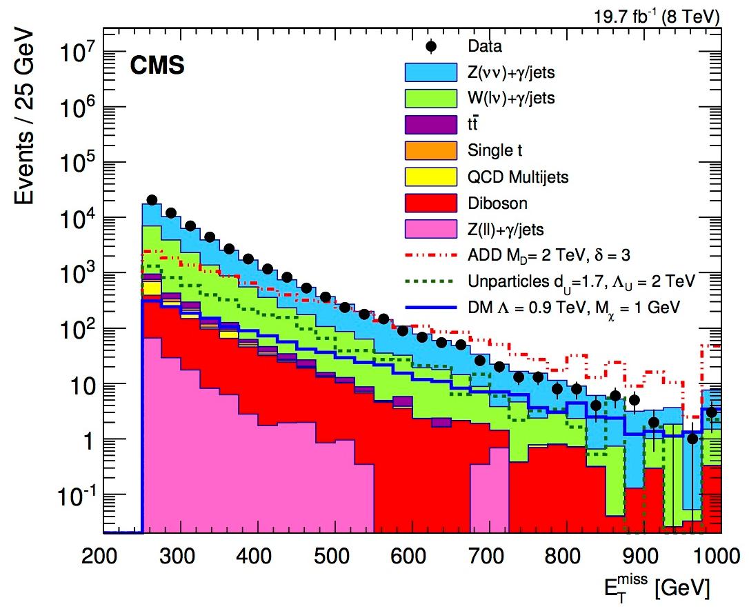 Как на Большом адронном коллайдере ищут тёмную материю - 11
