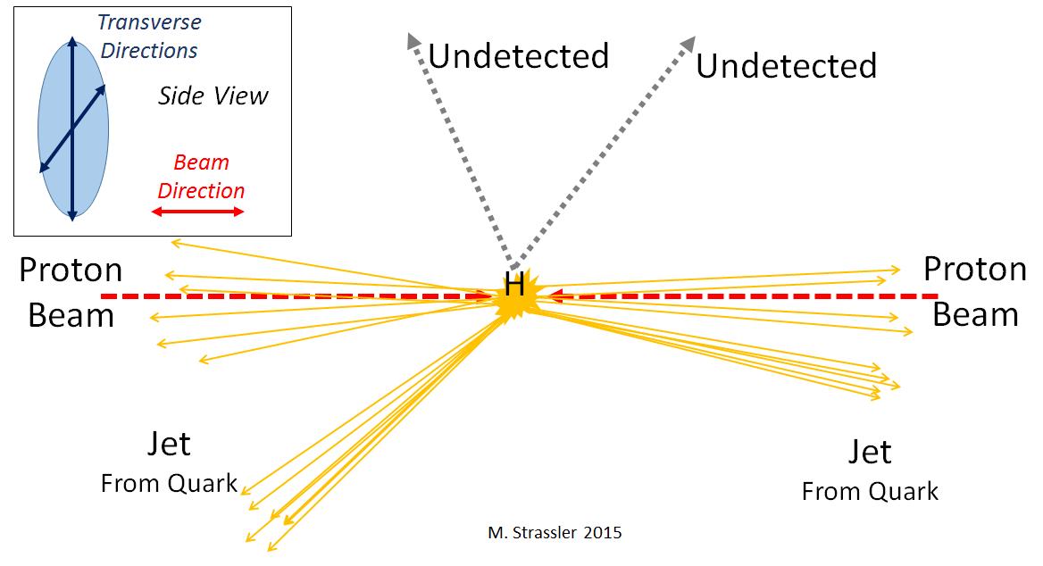 Как на Большом адронном коллайдере ищут тёмную материю - 12
