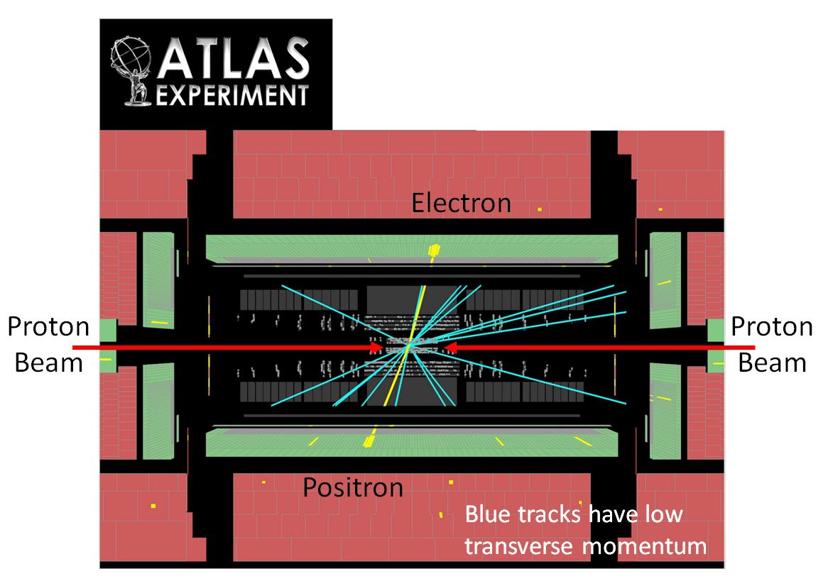 Как на Большом адронном коллайдере ищут тёмную материю - 5