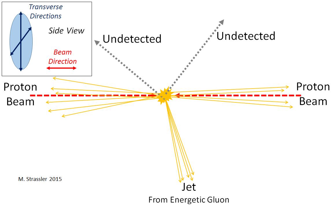 Как на Большом адронном коллайдере ищут тёмную материю - 8