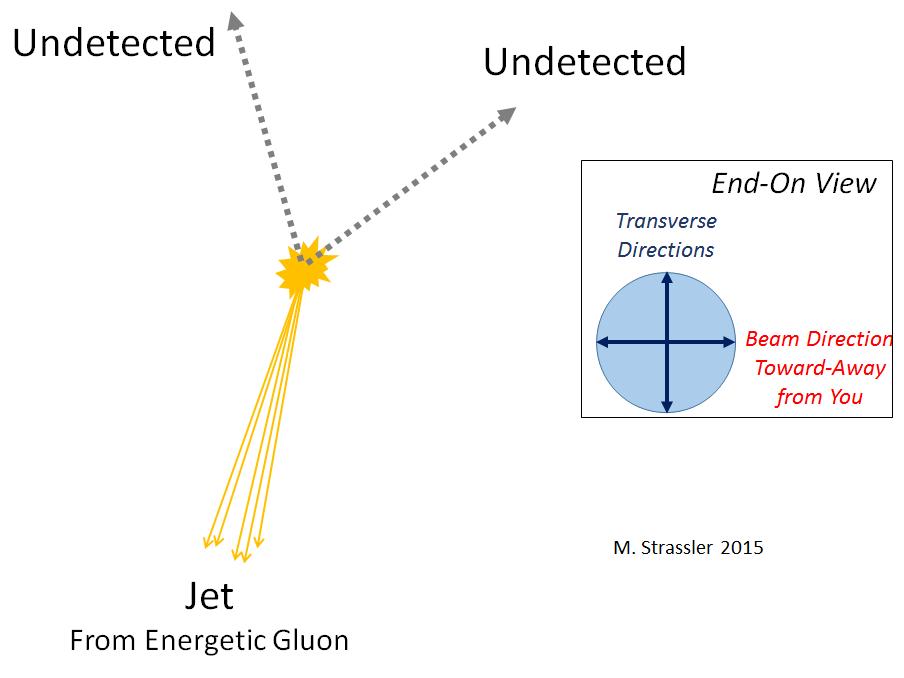 Как на Большом адронном коллайдере ищут тёмную материю - 9