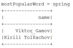 Мифы о Spark, или Может ли пользоваться Spark обычный Java-разработчик - 29