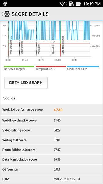 Обзор двухкамерного смартфона ASUS ZenFone 3 Zoom - 73