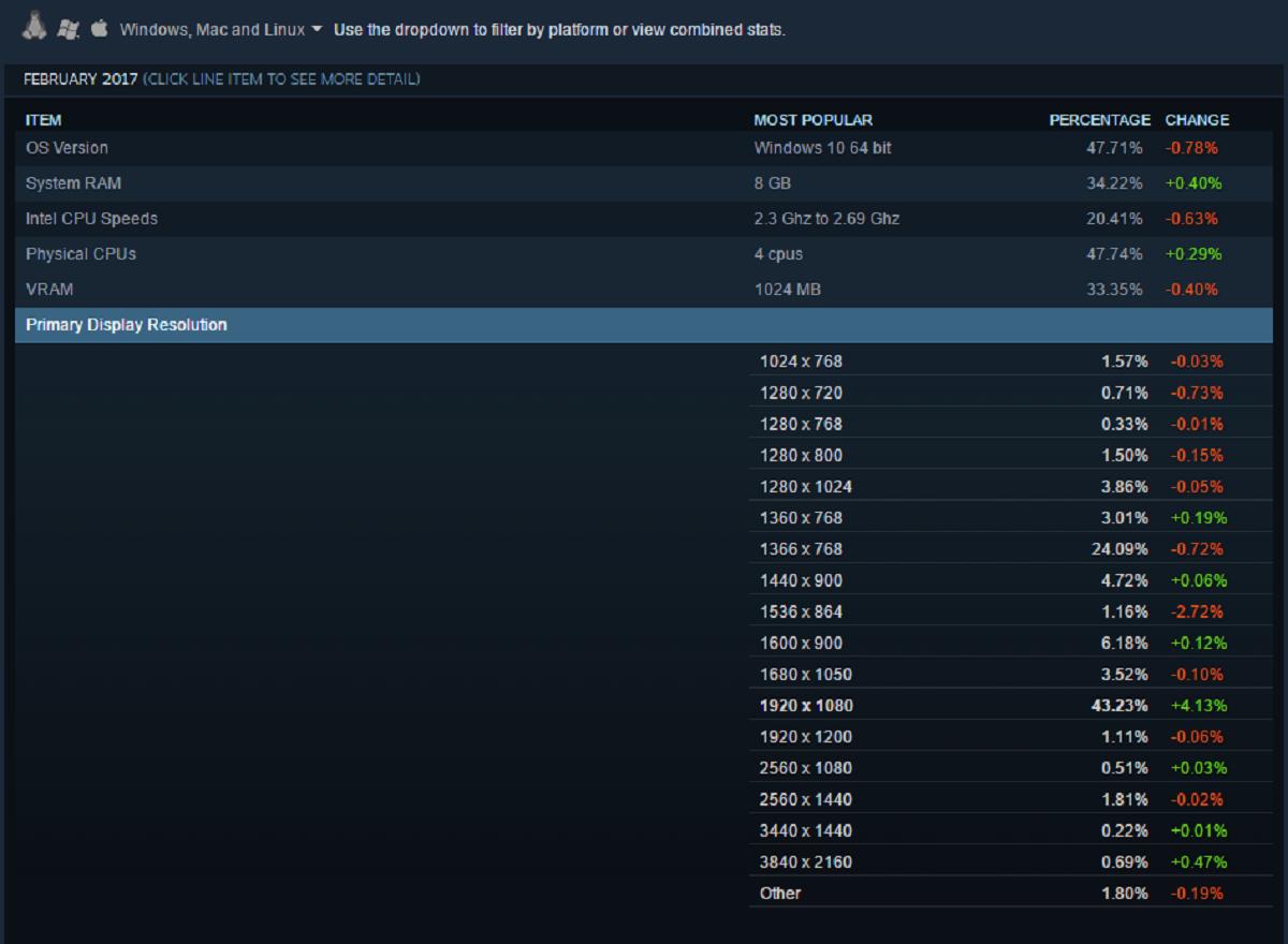 Сказ о Battlefield 1 в Full HD на встроенной в процессор графике и сборке консоли для «нетленок» - 2