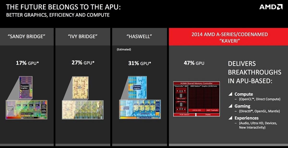 Сказ о Battlefield 1 в Full HD на встроенной в процессор графике и сборке консоли для «нетленок» - 4