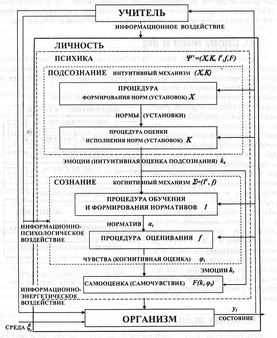 О технических аспектах внешней и внутренней мотивации - 32