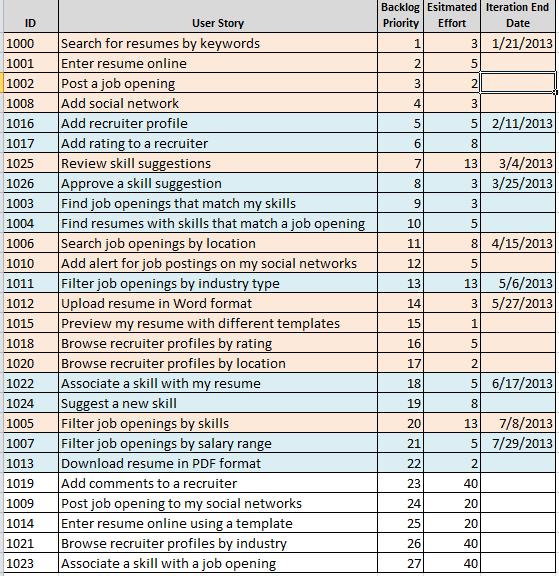 Гибкое планирование выпуска релизов 101 (на основе Excel) - 9