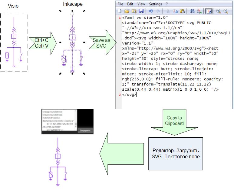 Пишем редактор мнемосхем для SCADA-системы на Fabric.js. Часть 2-я - 2