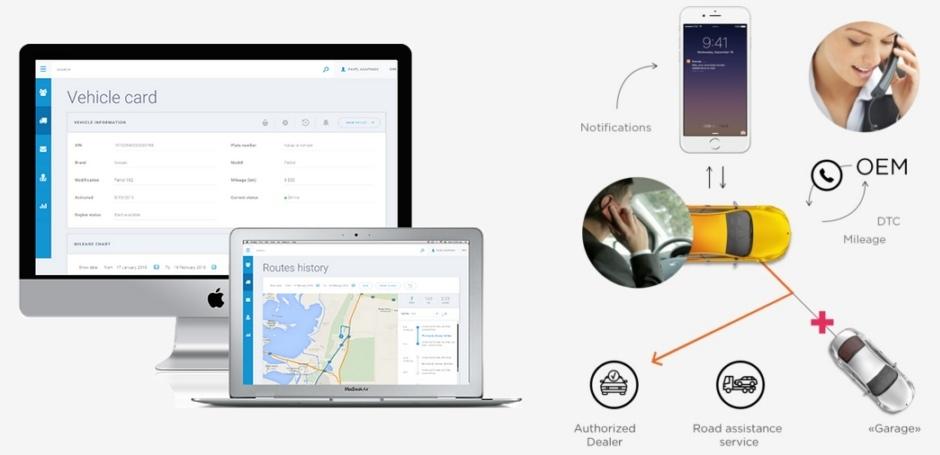 Big Data для автодилера и автопроизводителя: от идеи до монетизации - 1