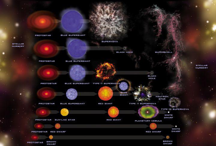 Невидимое излучение Вселенной - 4