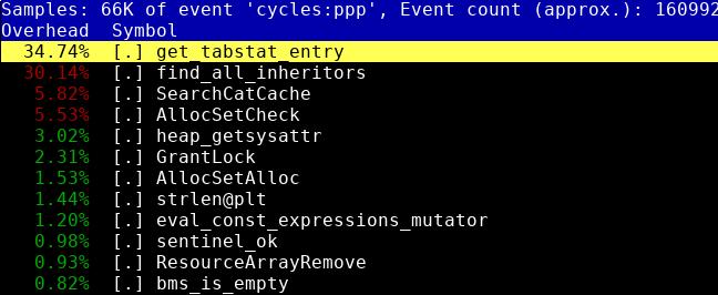 Примеры реальных патчей в PostgreSQL: часть 3 из N - 1