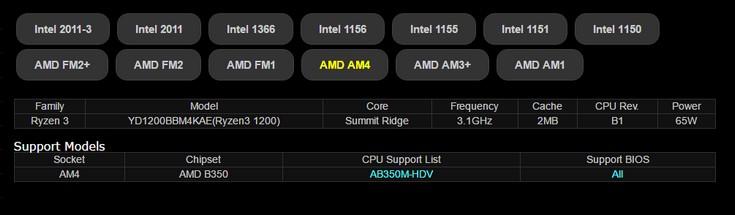Младшим из новых процессоров AMD может стать модель Ryzen 3 1200