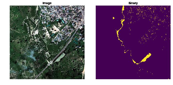 Kaggle: Британские спутниковые снимки. Как мы взяли третье место - 12