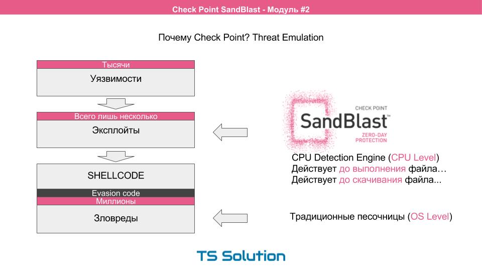 Технологии песочниц. Check Point SandBlast. Часть 2 - 6