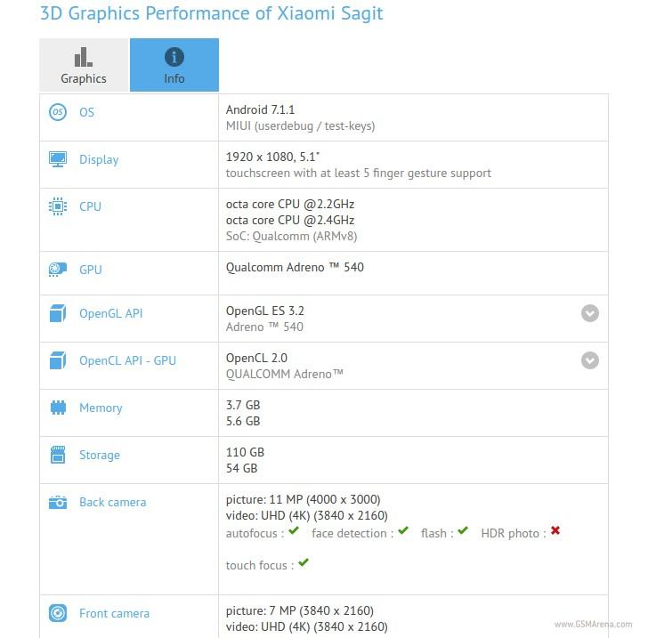 В базе данных GFXBench появились две версии смартфона Xiaomi Mi6