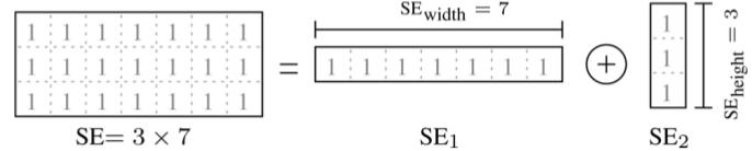 Фильтрация изображения методом математической морфологии на FPGA - 3