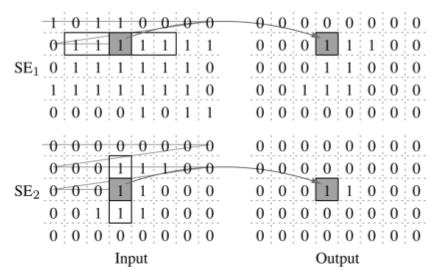 Фильтрация изображения методом математической морфологии на FPGA - 4