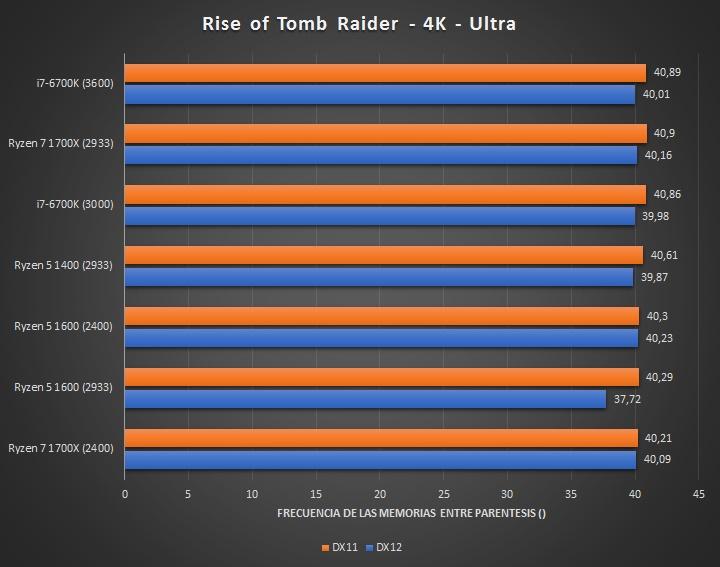 AMD Ryzen 5 1400 — четырехъядерный процессор