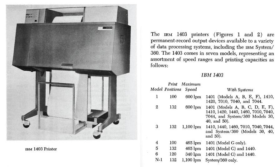 Как принтер IBM 1403 печатал в 1963 году 1100 строк в минуту? Секрет в электромагнитных молоточках - 4