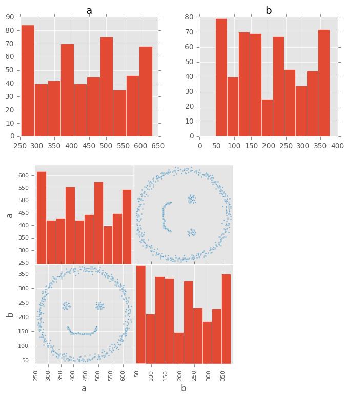 Статистические компоненты: основы и практика - 2