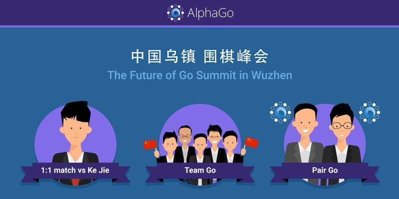 DeepMind объявила о матче AlphaGo с чемпионом мира по го Кэ Цзе - 1