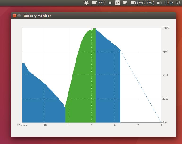 Монитор батареи ноутбука на Ubuntu - 3