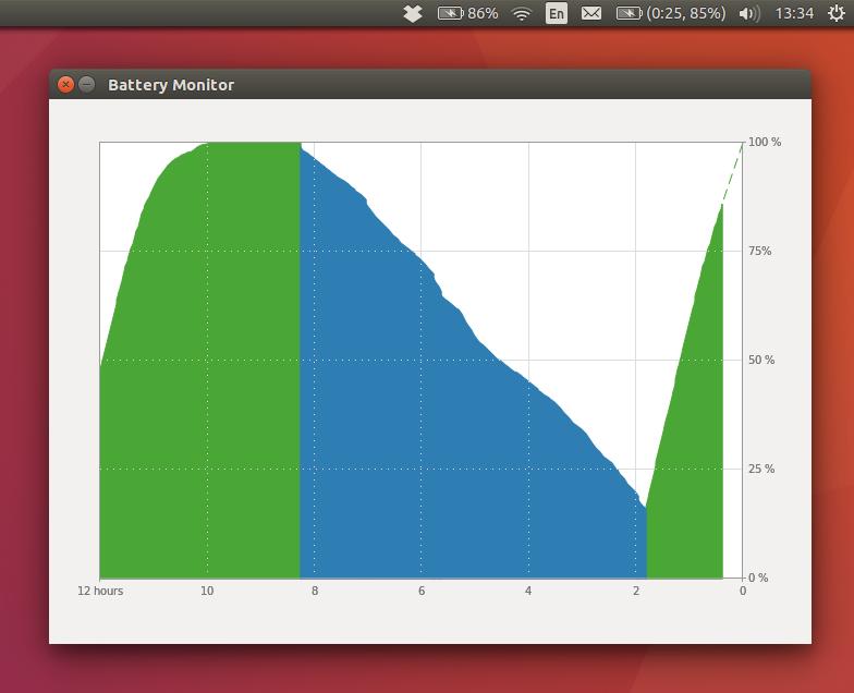 Монитор батареи ноутбука на Ubuntu - 8
