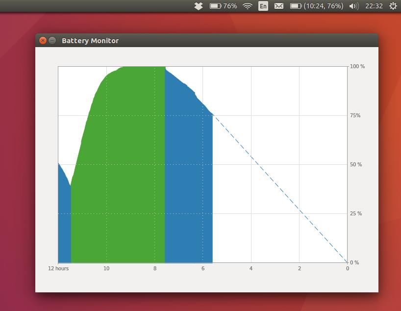 Монитор батареи ноутбука на Ubuntu - 1