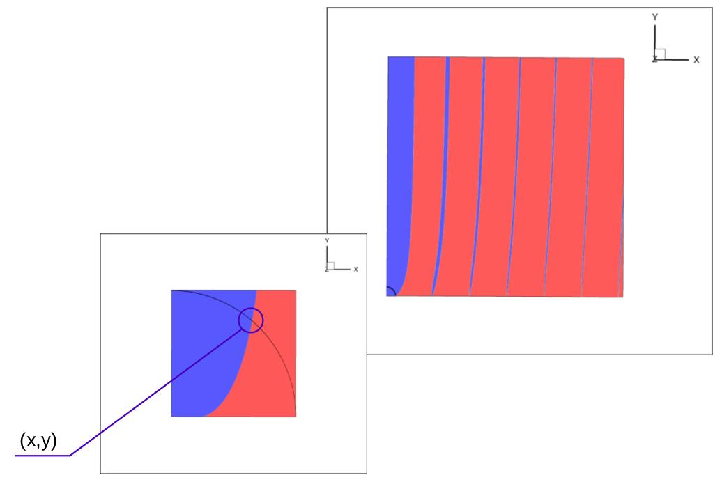 Аналитическое решение уравнений Максвелла: собственные моды оптоволокна (любителям «матана») - 129