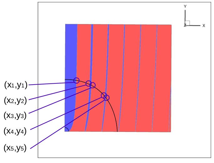 Аналитическое решение уравнений Максвелла: собственные моды оптоволокна (любителям «матана») - 96